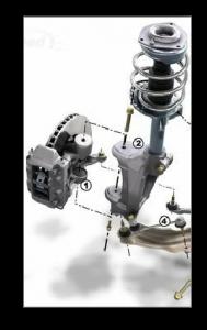 Megane R26 Hub Bearing
